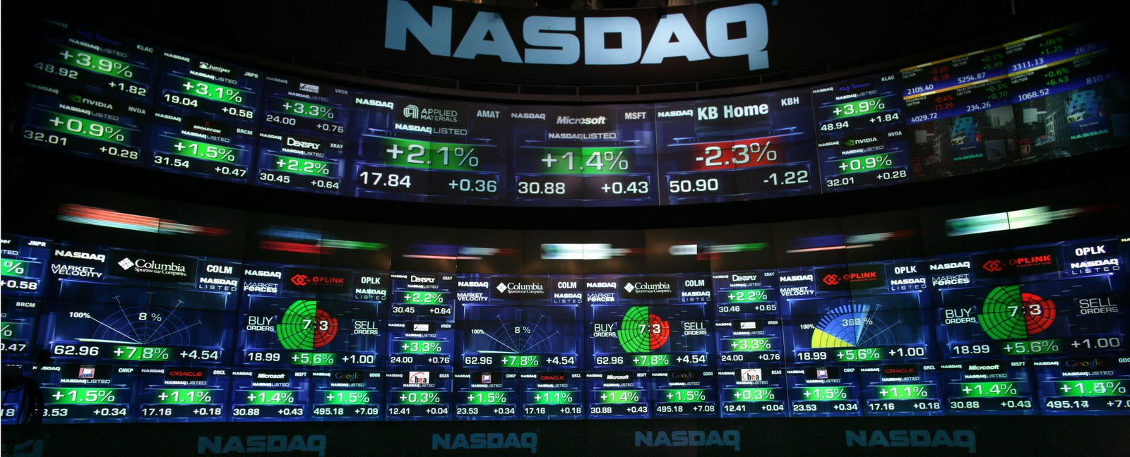 Make money by investing in the NASDAQ TLRY stocks